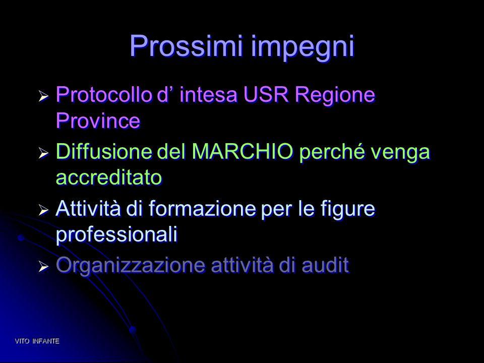 Prossimi impegni Protocollo d' intesa USR Regione Province