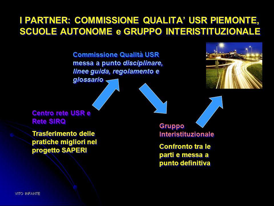 I PARTNER: COMMISSIONE QUALITA' USR PIEMONTE, SCUOLE AUTONOME e GRUPPO INTERISTITUZIONALE