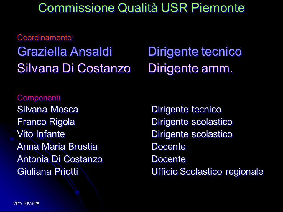 Commissione Qualità USR Piemonte