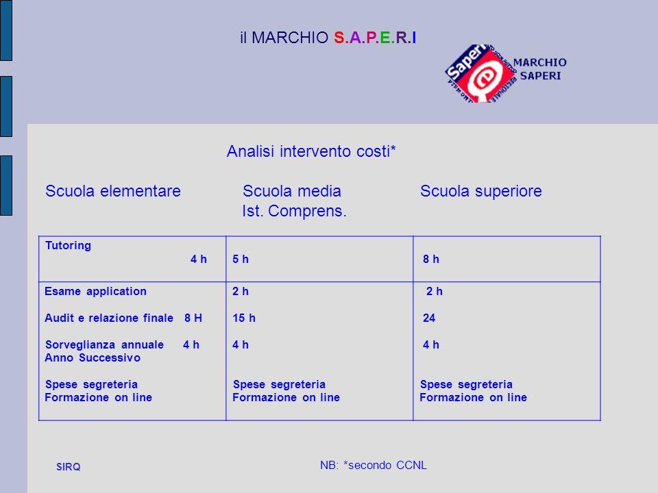 Analisi intervento costi*