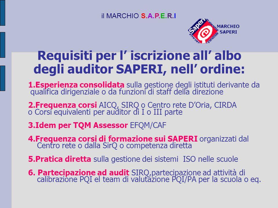 il MARCHIO S.A.P.E.R.I Requisiti per l' iscrizione all' albo degli auditor SAPERI, nell' ordine: