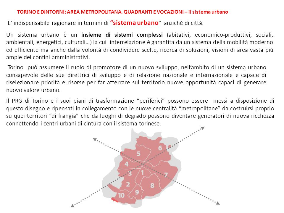 TORINO E DINTORNI: AREA METROPOLITANA, QUADRANTI E VOCAZIONI – il sistema urbano