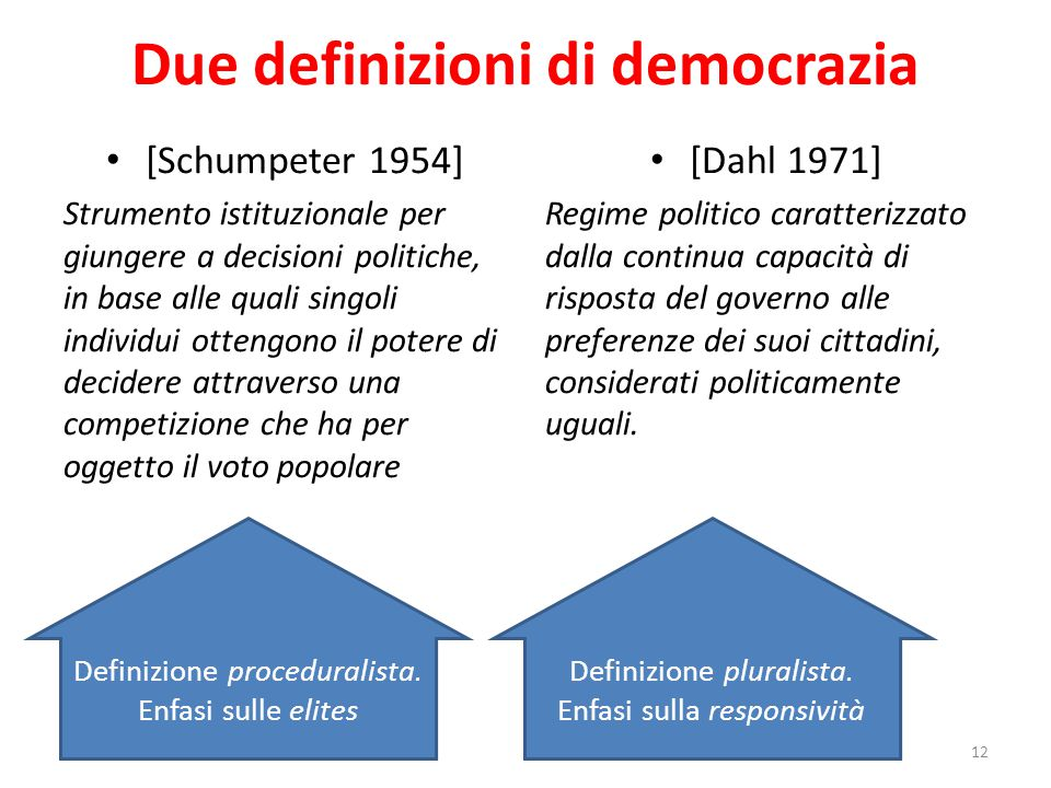 Due definizioni di democrazia