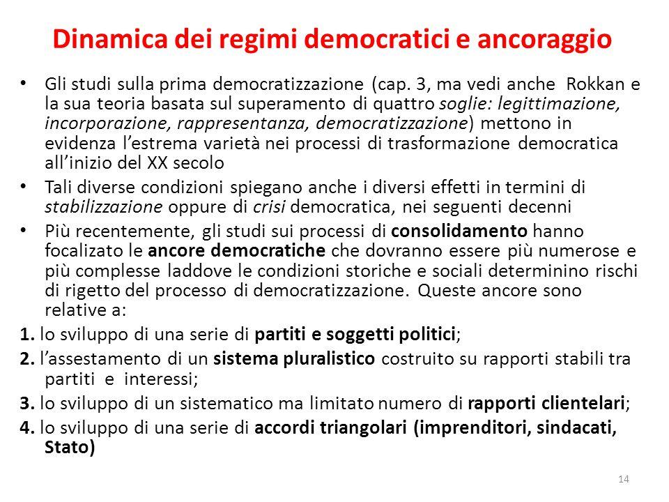 Dinamica dei regimi democratici e ancoraggio