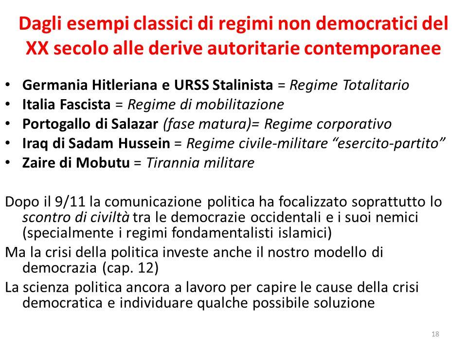 Dagli esempi classici di regimi non democratici del XX secolo alle derive autoritarie contemporanee
