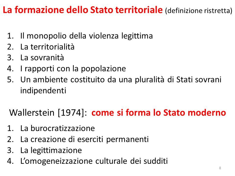 La formazione dello Stato territoriale (definizione ristretta)