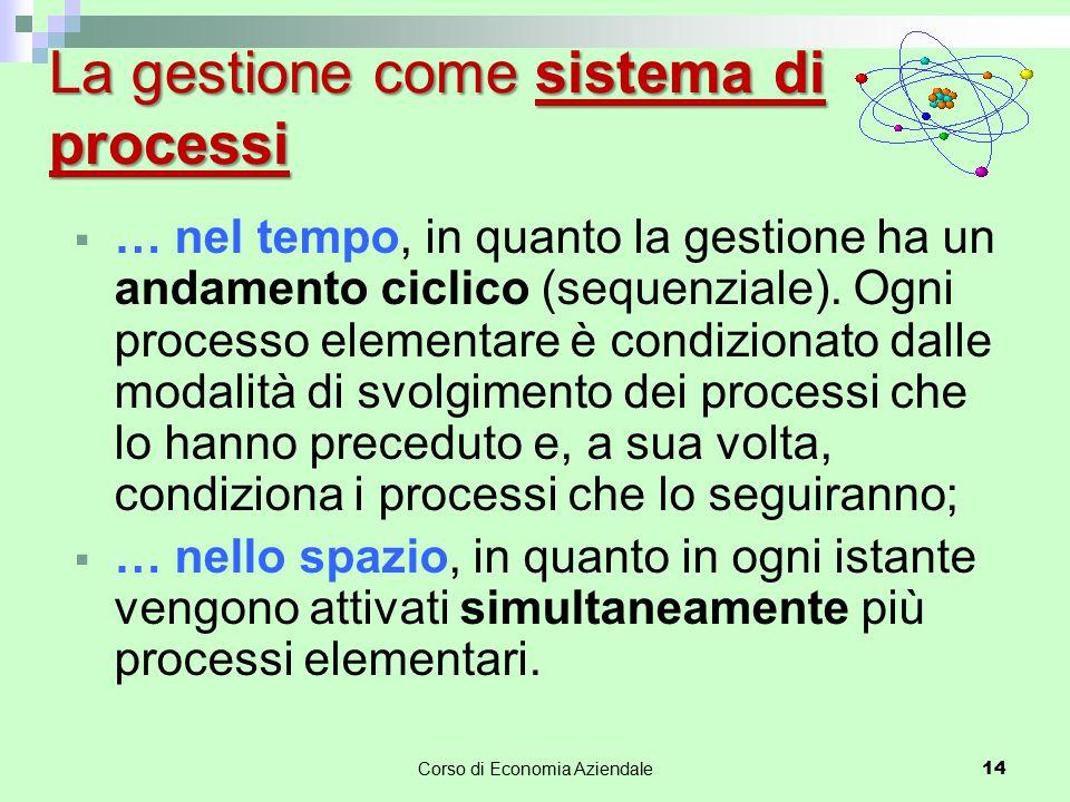 La gestione come sistema di processi