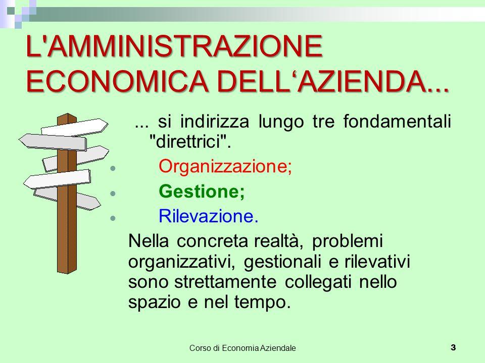 L AMMINISTRAZIONE ECONOMICA DELL'AZIENDA...