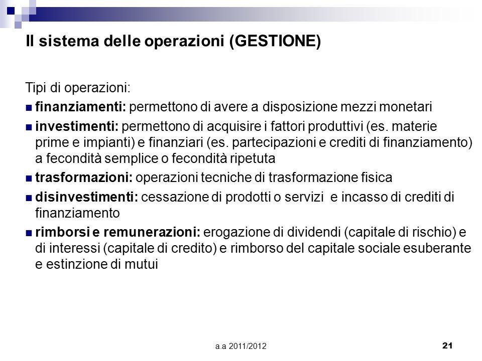 Il sistema delle operazioni (GESTIONE)