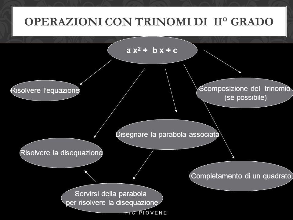 OPERAZIONI CON TRINOMI DI II° GRADO