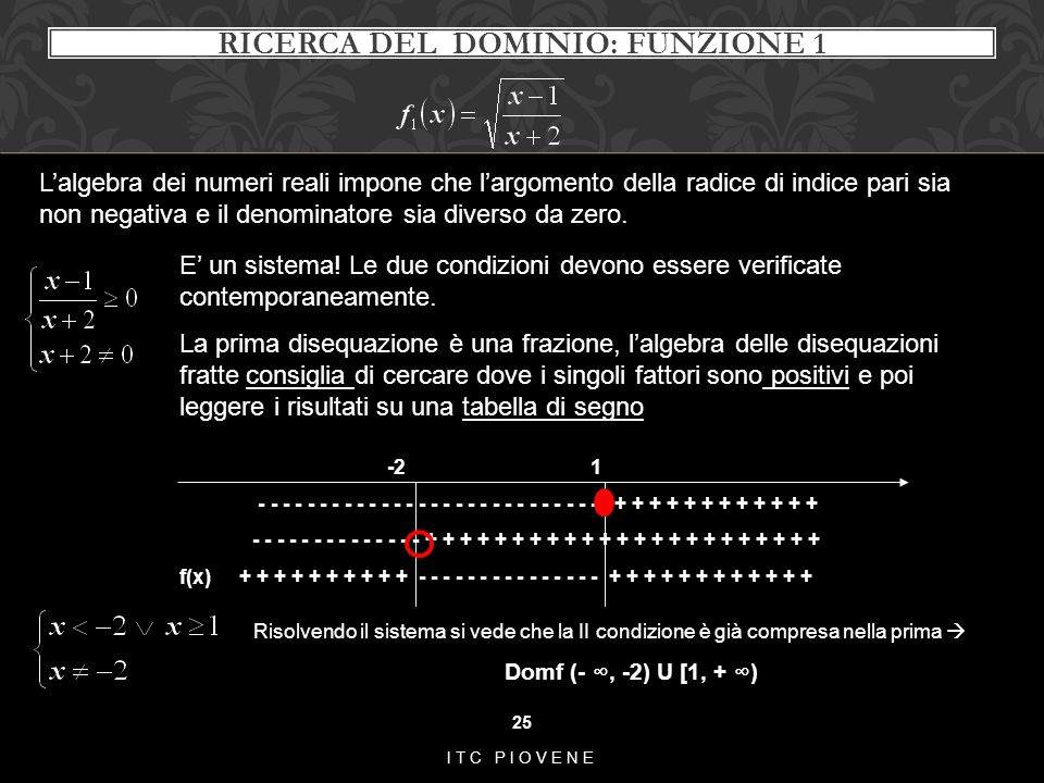 RICERCA DEL DOMINIO: funzione 1