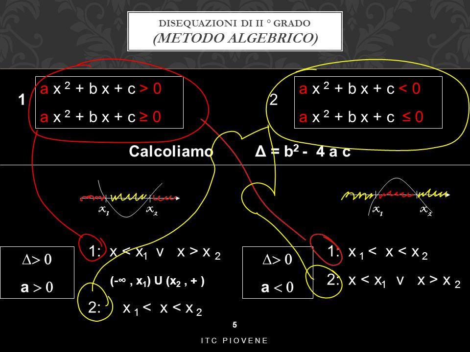 DISEQUAZIONI DI II ° GRADO (metodo algebrico)