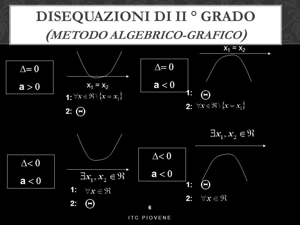 DISEQUAZIONI DI II ° GRADO (metodo algebrico-grafico)