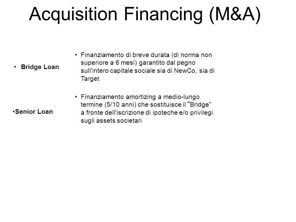 Acquisition Financing (M&A)