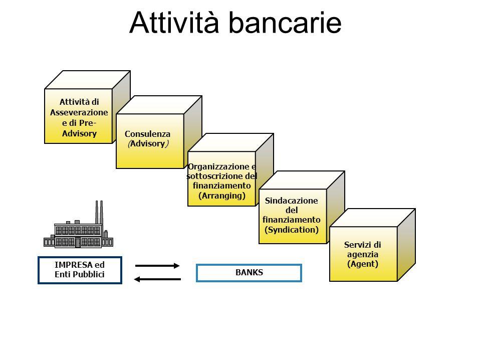 Attività bancarie Attività di Asseverazione e di Pre-Advisory