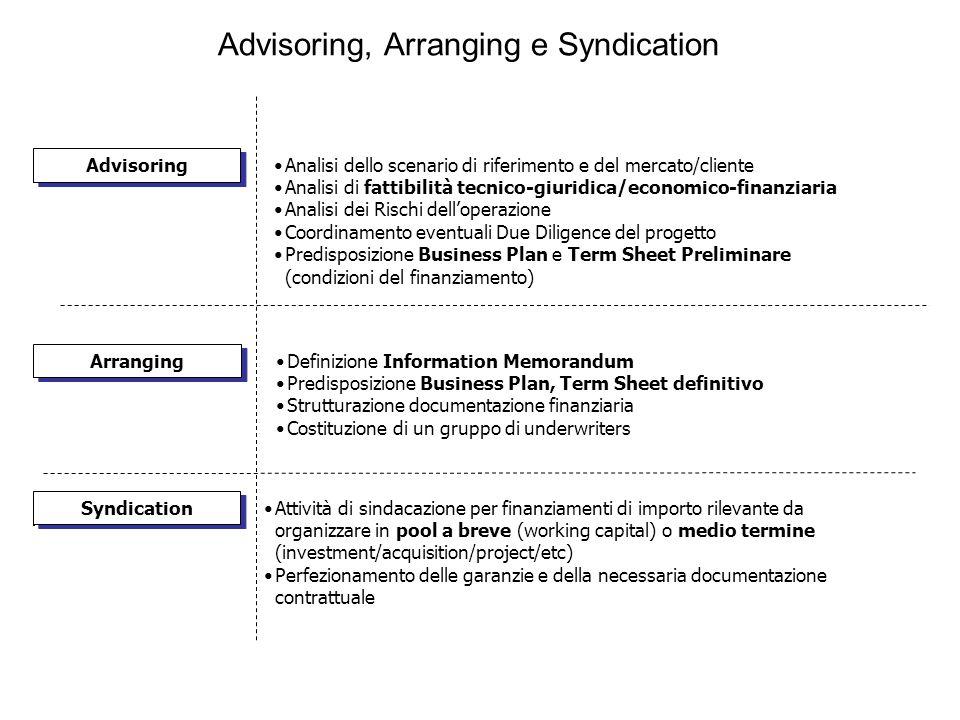 Advisoring, Arranging e Syndication