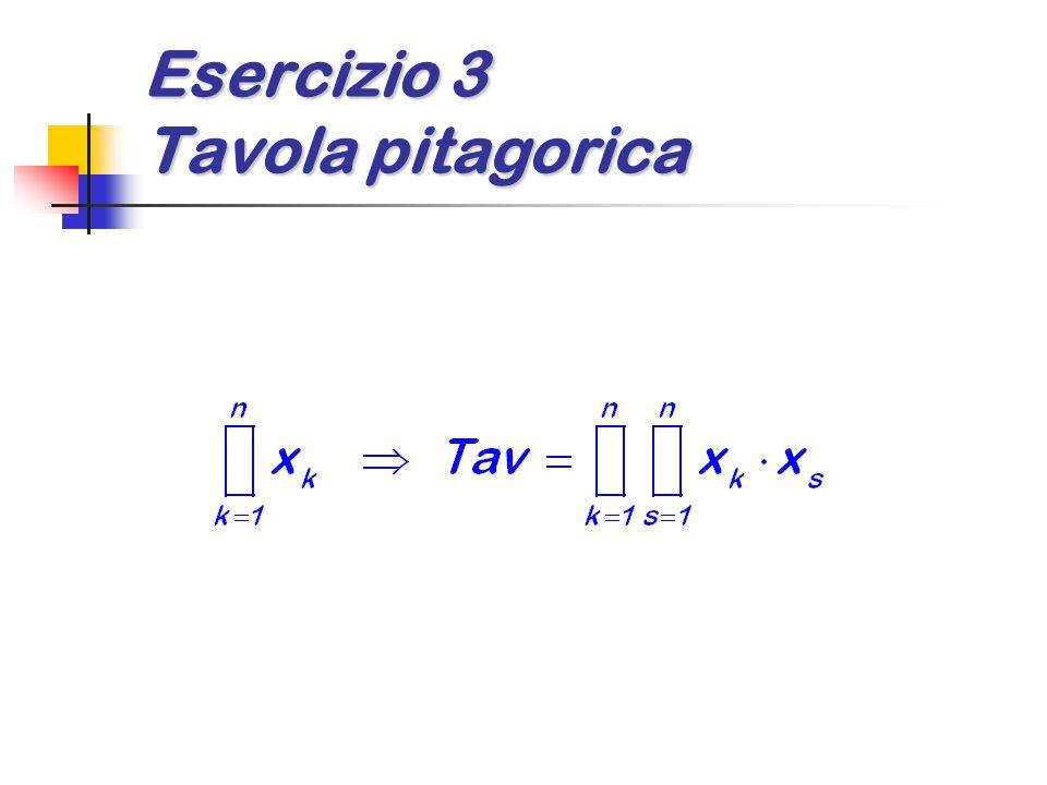 Esercizio 3 Tavola pitagorica