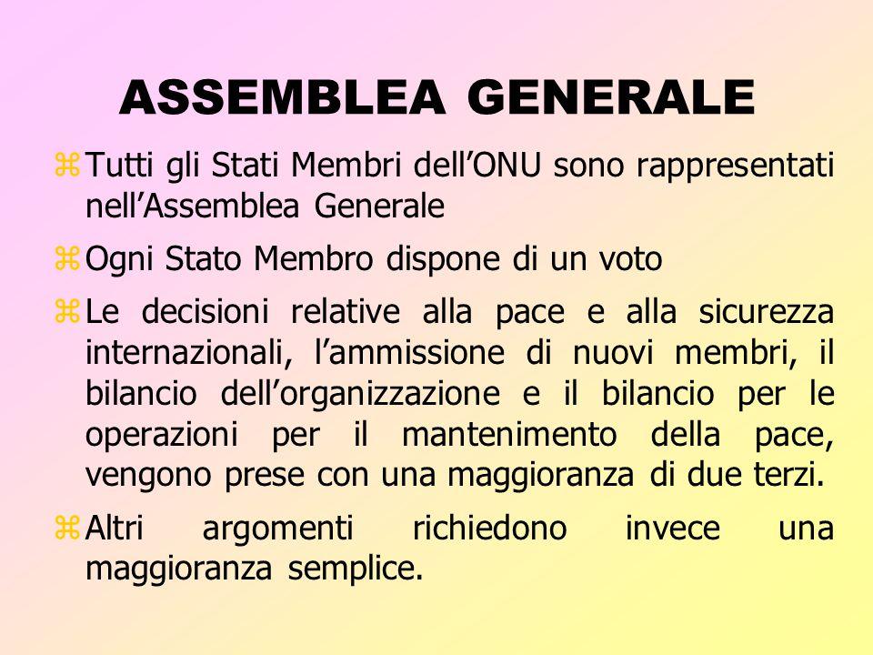 ASSEMBLEA GENERALE Tutti gli Stati Membri dell'ONU sono rappresentati nell'Assemblea Generale. Ogni Stato Membro dispone di un voto.