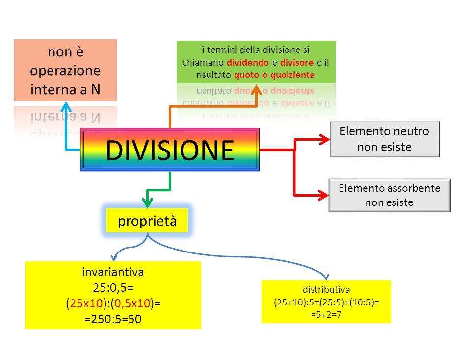DIVISIONE non è operazione interna a N proprietà