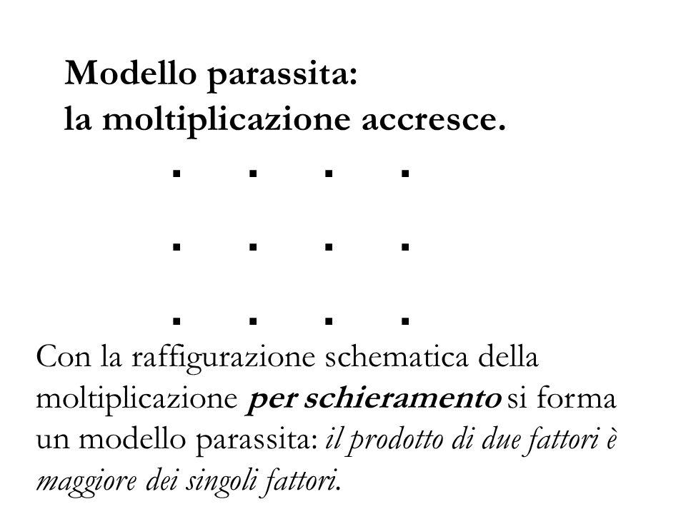 . . . . Modello parassita: la moltiplicazione accresce.