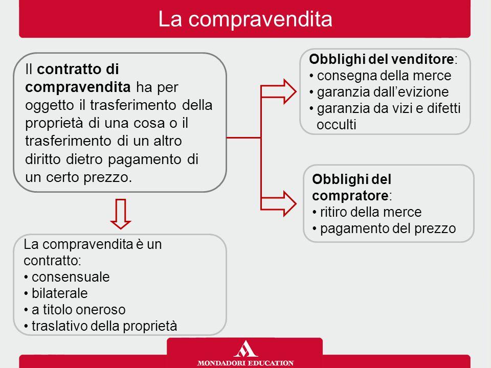 La compravendita Obblighi del venditore: consegna della merce. garanzia dall'evizione. garanzia da vizi e difetti.