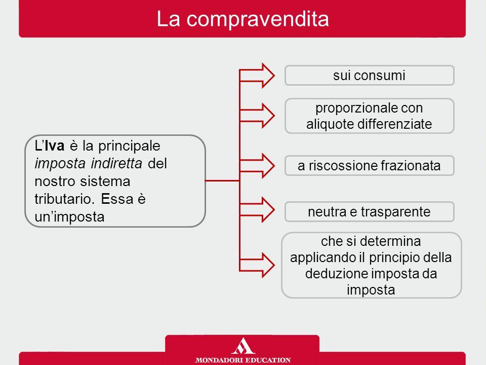 La compravendita sui consumi. proporzionale con aliquote differenziate. che si determina applicando il principio della deduzione imposta da imposta.