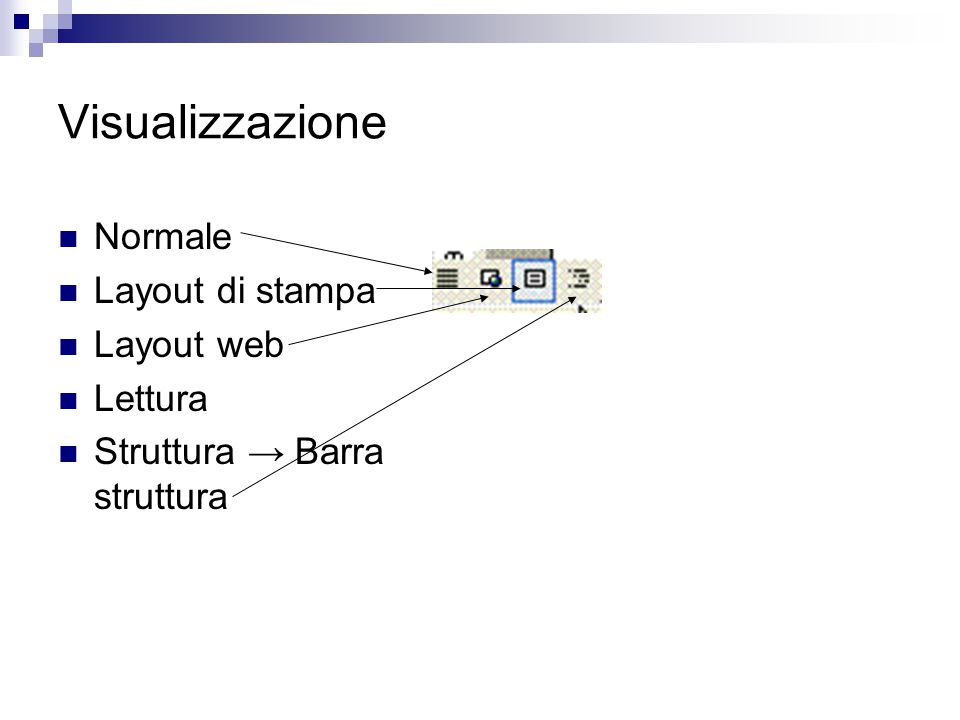 Visualizzazione Normale Layout di stampa Layout web Lettura