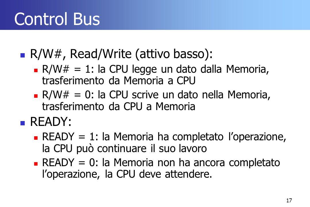 Control Bus R/W#, Read/Write (attivo basso): READY: