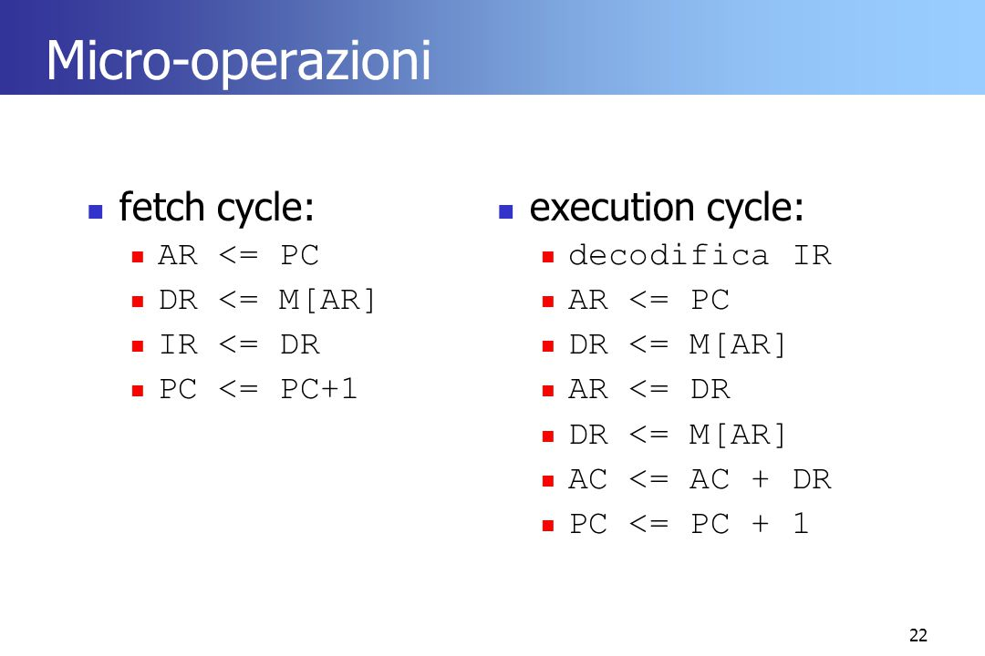 Micro-operazioni fetch cycle: execution cycle: AR <= PC