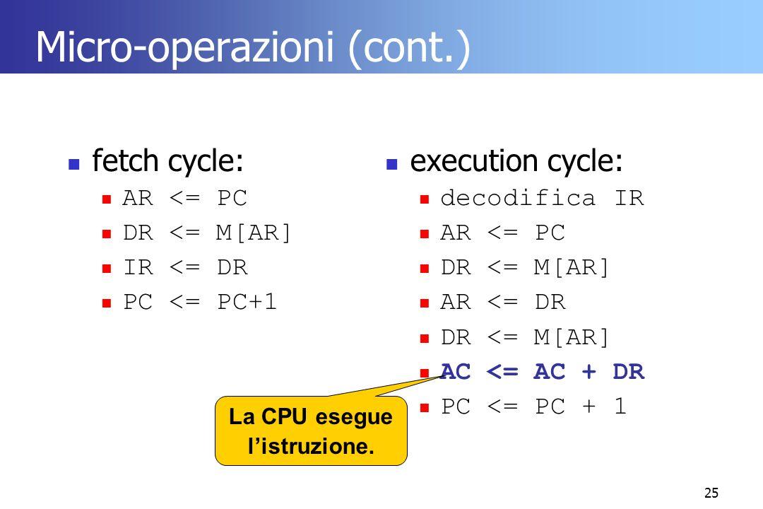 Micro-operazioni (cont.)
