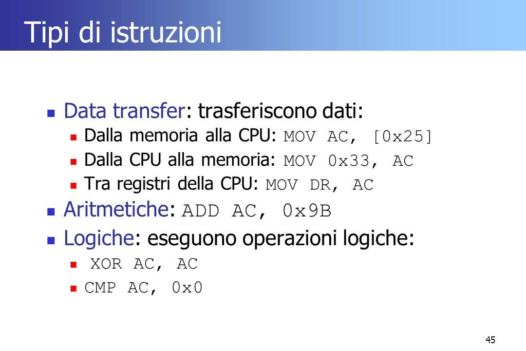 Tipi di istruzioni Data transfer: trasferiscono dati:
