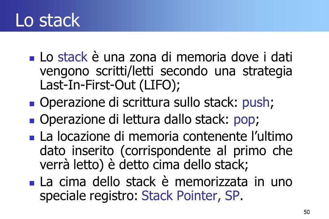 Lo stack Lo stack è una zona di memoria dove i dati vengono scritti/letti secondo una strategia Last-In-First-Out (LIFO);
