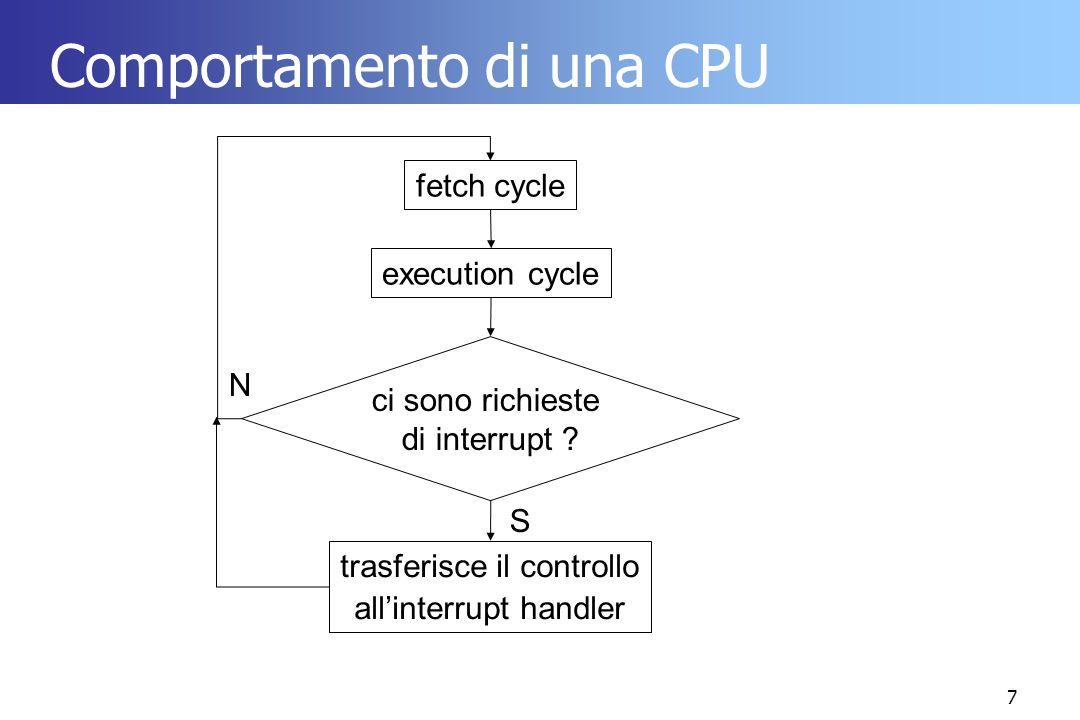 Comportamento di una CPU