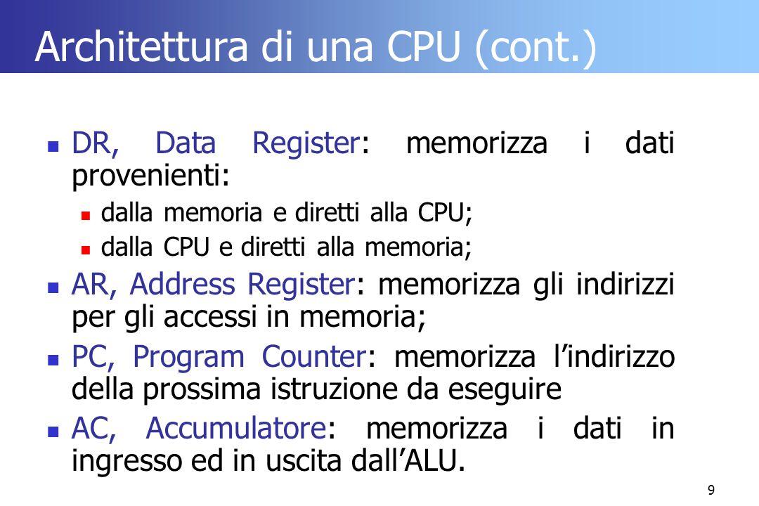 Architettura di una CPU (cont.)