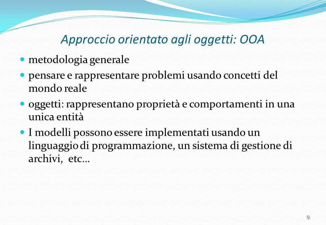 Approccio orientato agli oggetti: OOA