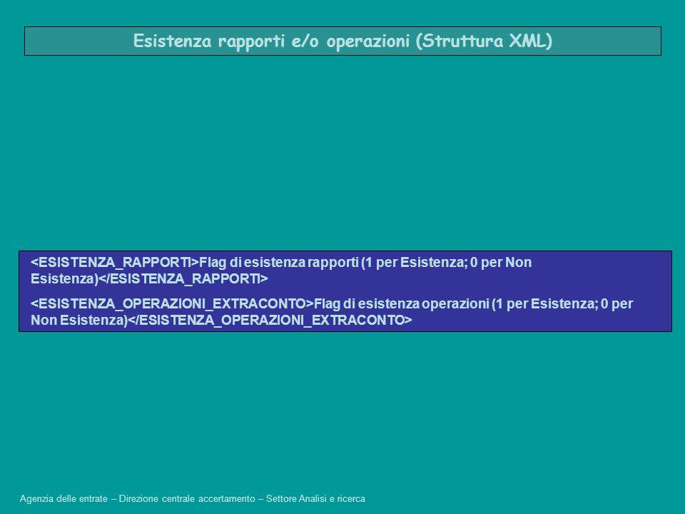 Esistenza rapporti e/o operazioni (Struttura XML)