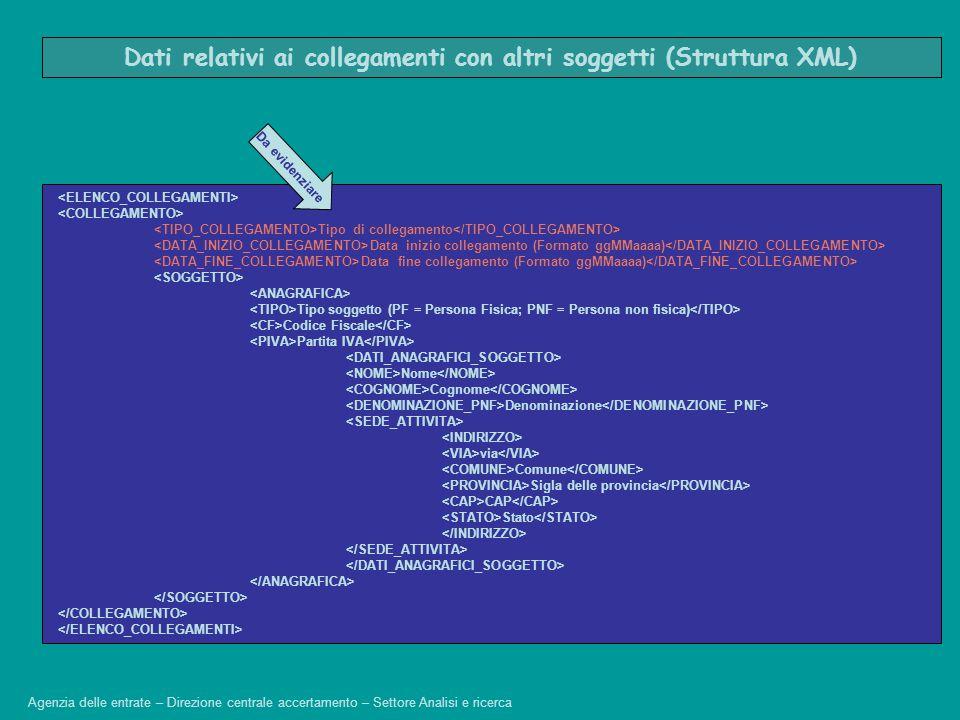 Dati relativi ai collegamenti con altri soggetti (Struttura XML)