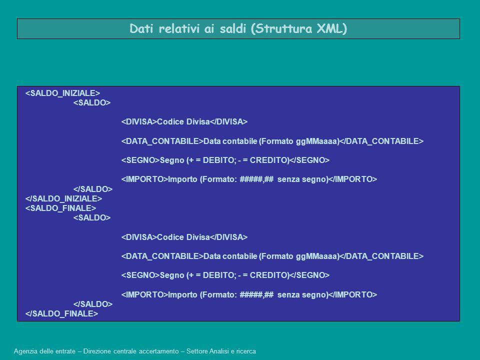 Dati relativi ai saldi (Struttura XML)