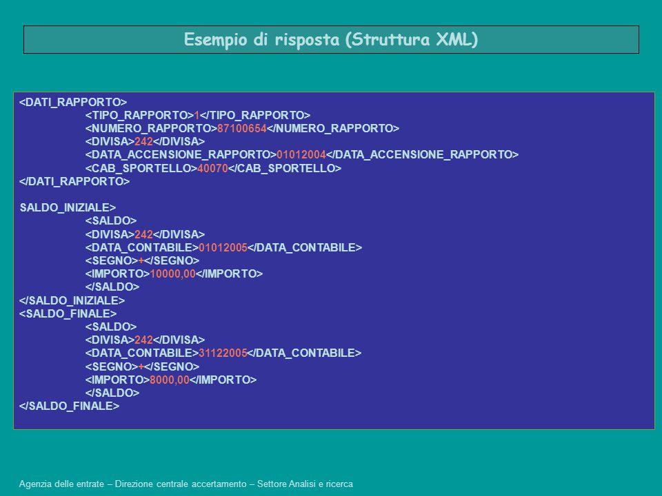 Esempio di risposta (Struttura XML)