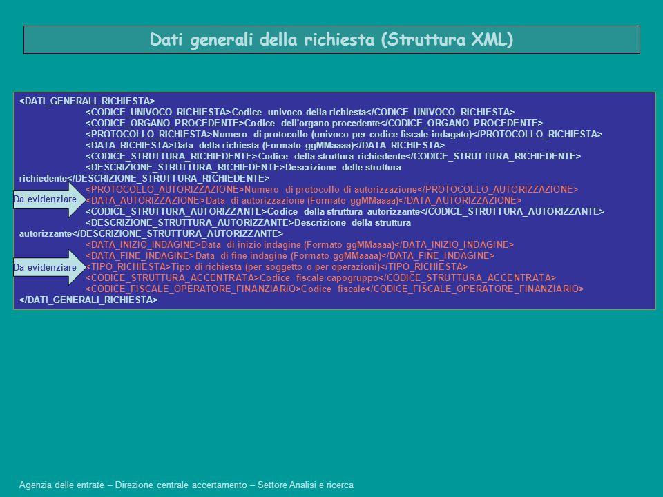 Dati generali della richiesta (Struttura XML)