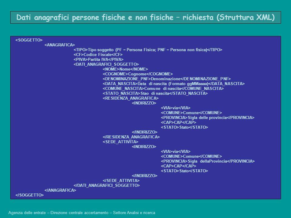 Dati anagrafici persone fisiche e non fisiche – richiesta (Struttura XML)