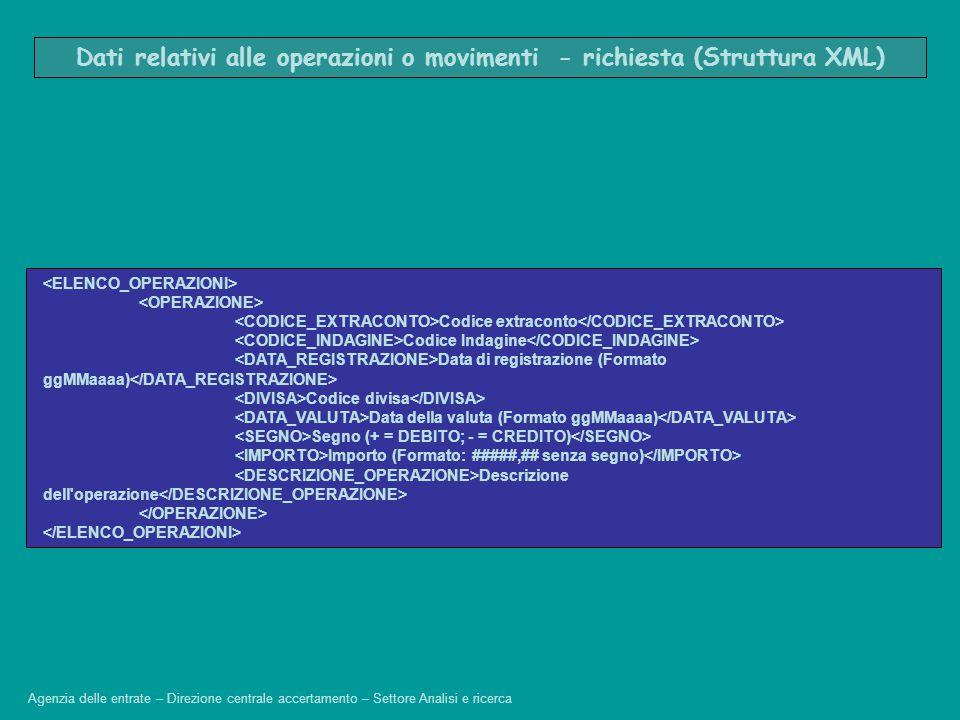 Dati relativi alle operazioni o movimenti - richiesta (Struttura XML)