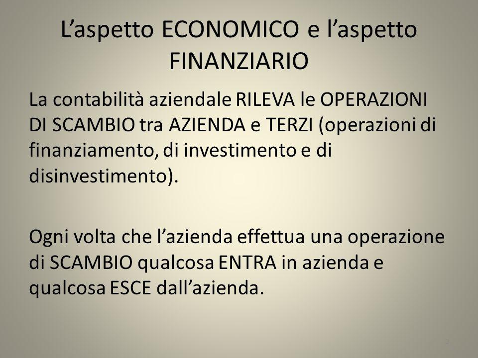 L'aspetto ECONOMICO e l'aspetto FINANZIARIO