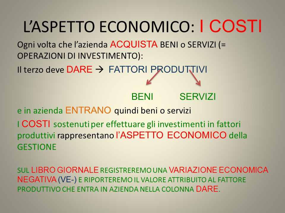 L'ASPETTO ECONOMICO: I COSTI