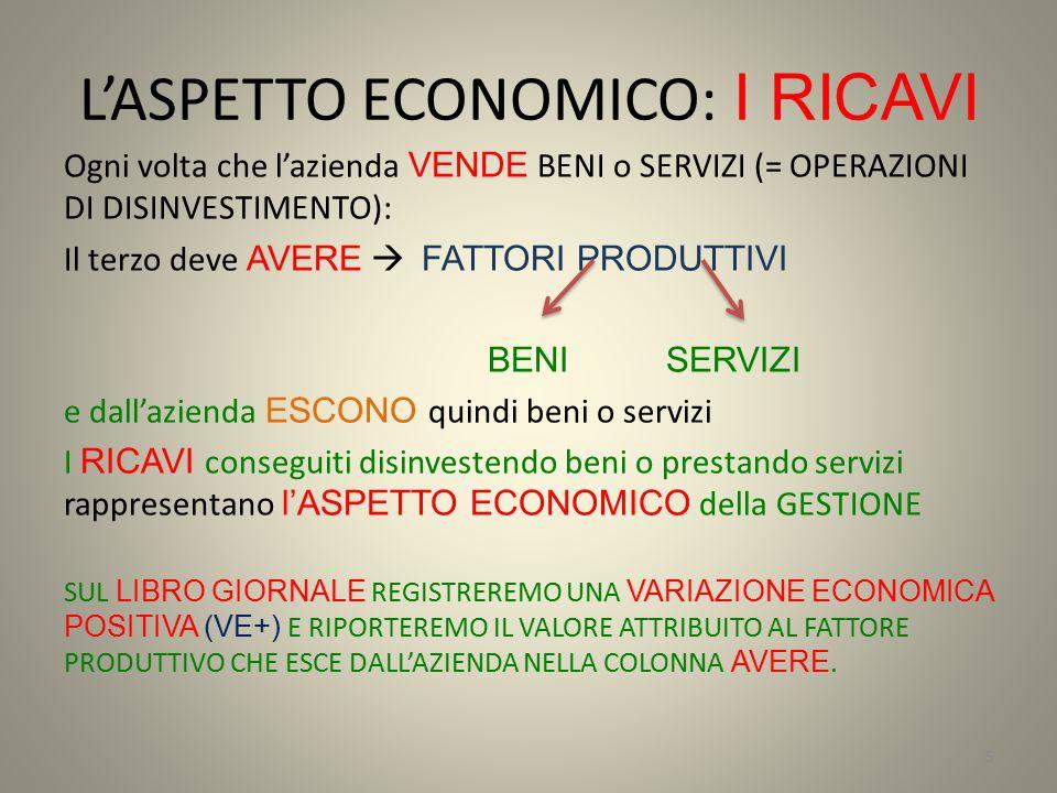 L'ASPETTO ECONOMICO: I RICAVI