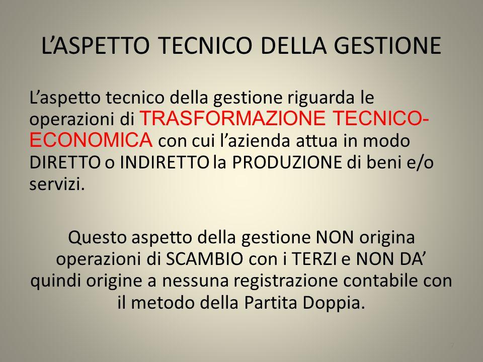 L'ASPETTO TECNICO DELLA GESTIONE