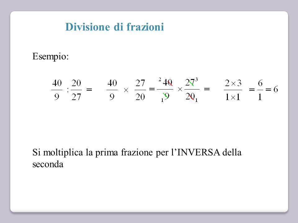 Divisione di frazioni Esempio: