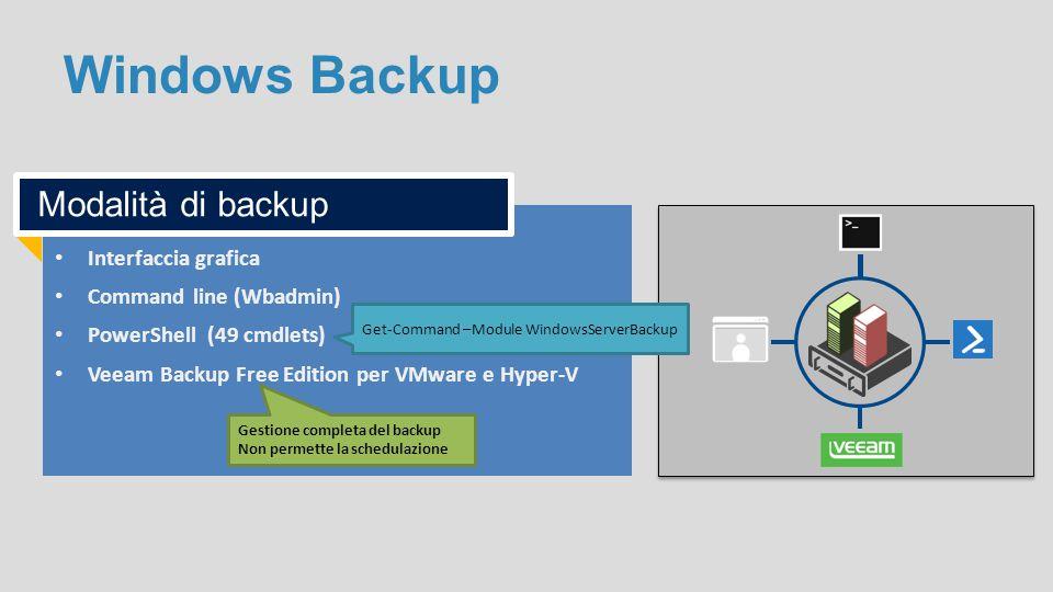 Windows Backup Modalità di backup Interfaccia grafica