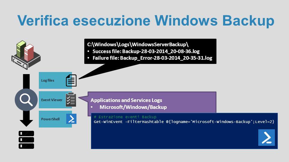 Verifica esecuzione Windows Backup