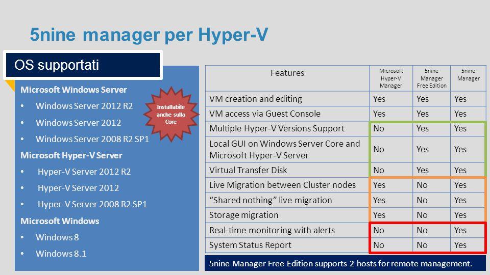 5nine manager per Hyper-V